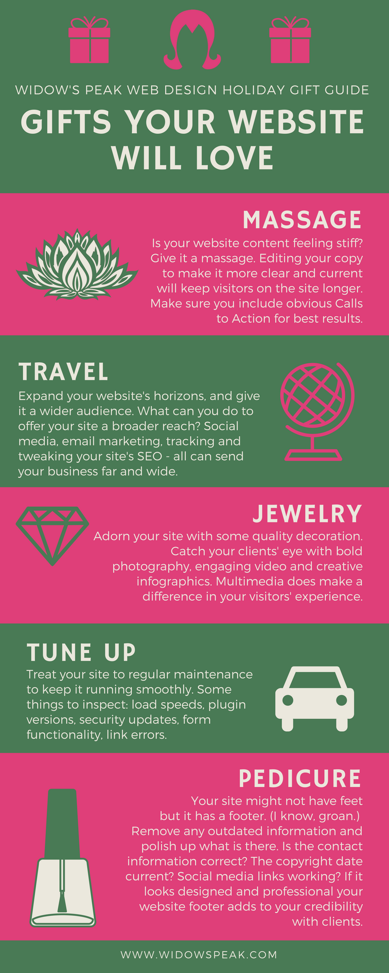 infographic - 2016 Holiday Gift Guide for your Website