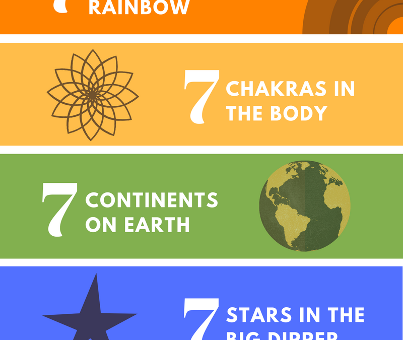 Numerology Infographic